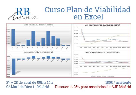 27 y 28 abril: Curso Plan de Viabilidad en Excel